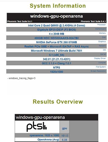 Windows 7 - stats
