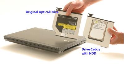 original-optical-vs-caddy